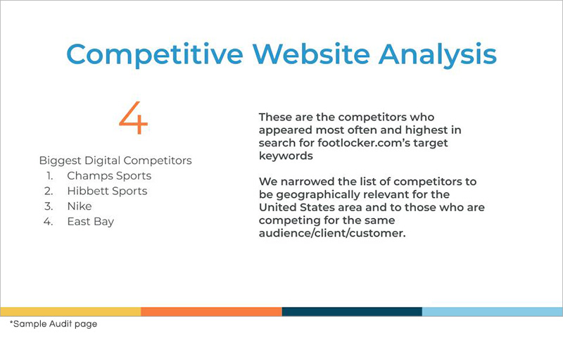 competitive digital audit