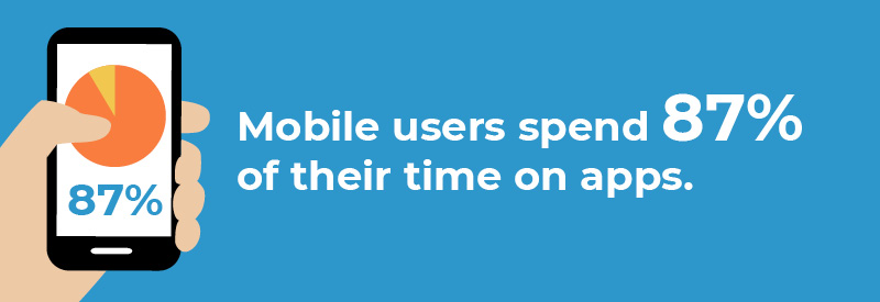 Mobile user statistic.