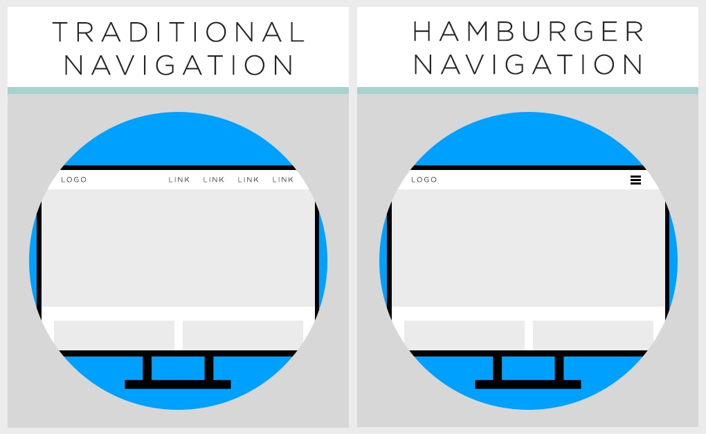 hamburger style menu