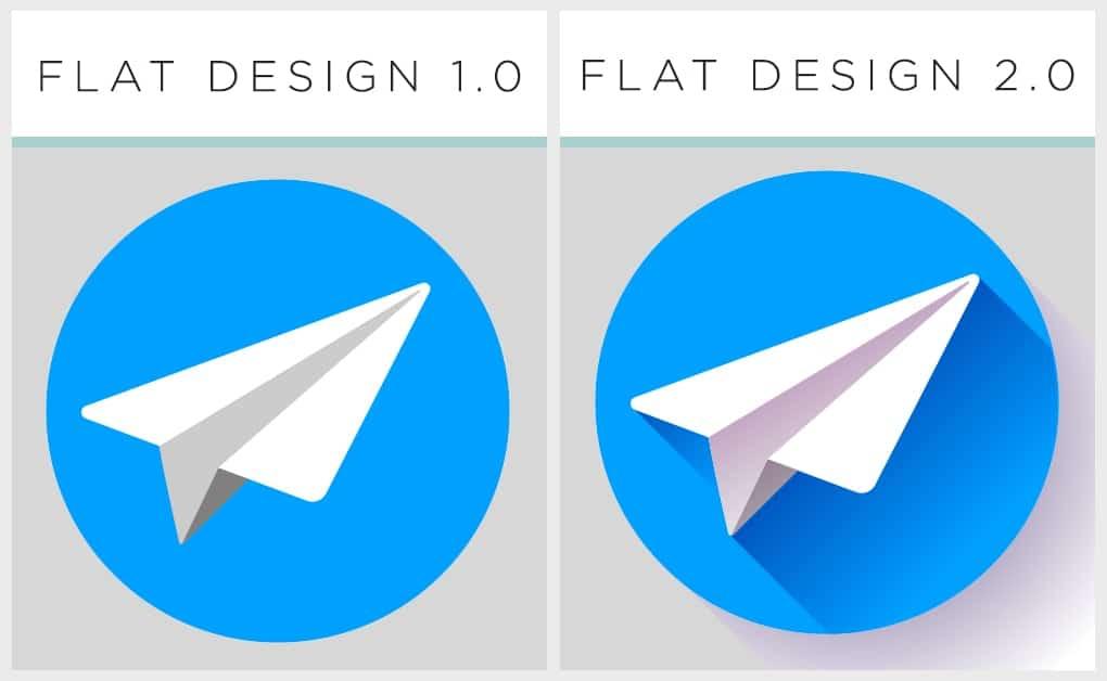 flat design versus flat design 2.0
