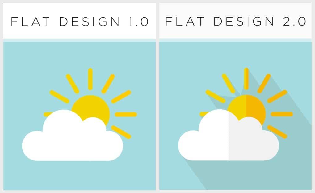 flat 1.0 versus flat 2.0