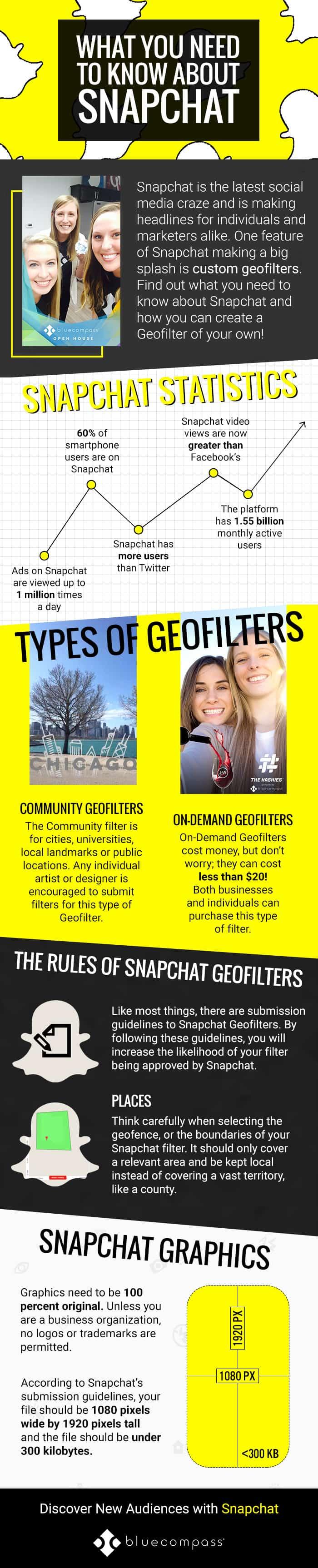 Create Custom Snapchat Geofilter