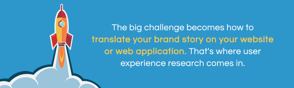 UX research for brands