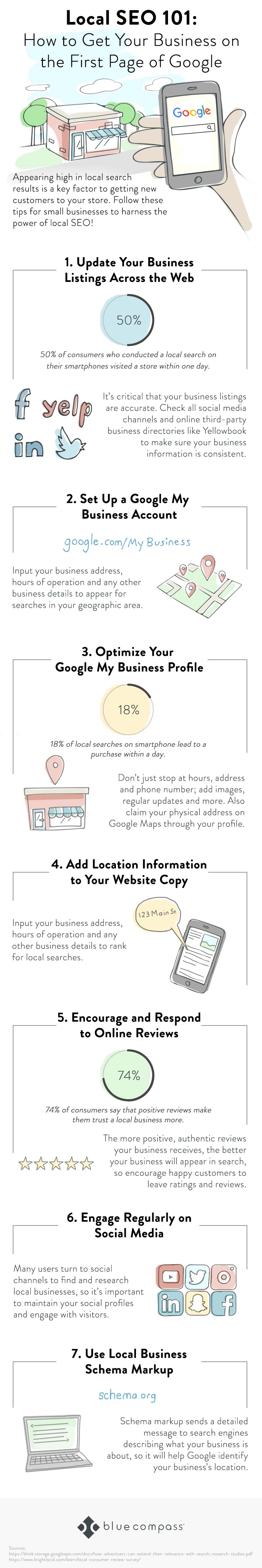 blog-local-seo-infograhpic%20(1).jpg