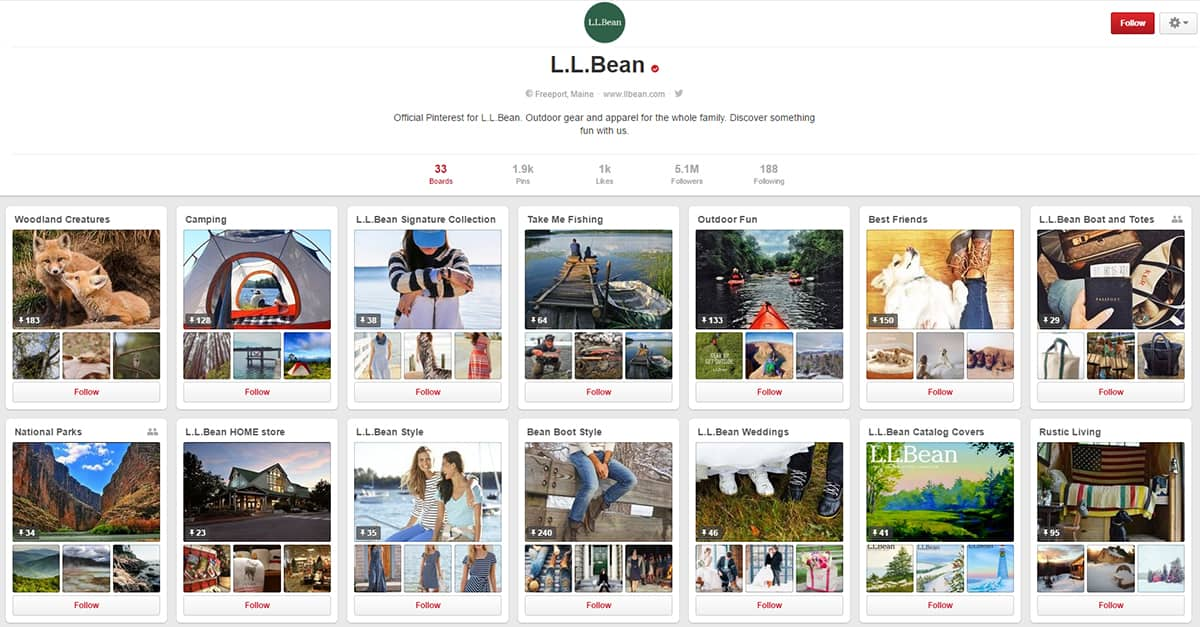 Fashion brands using pinterest