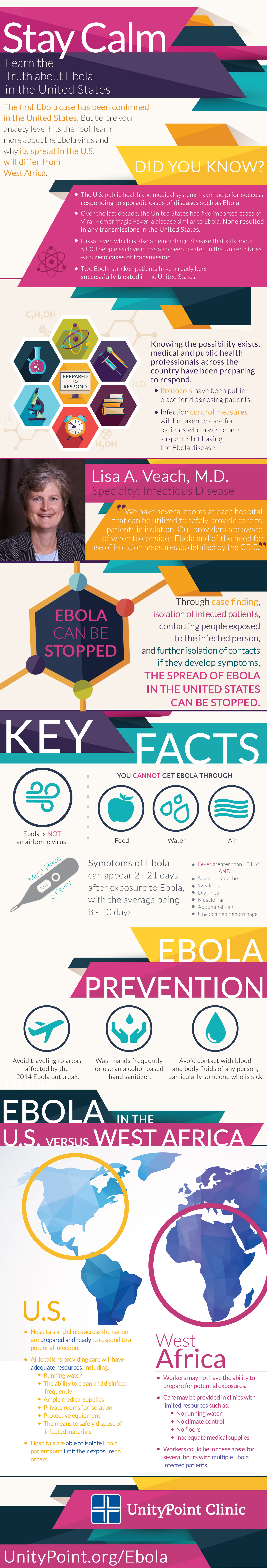Stay Call Ebola Infographic