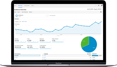 Digital Marketing Services by Blue Compass