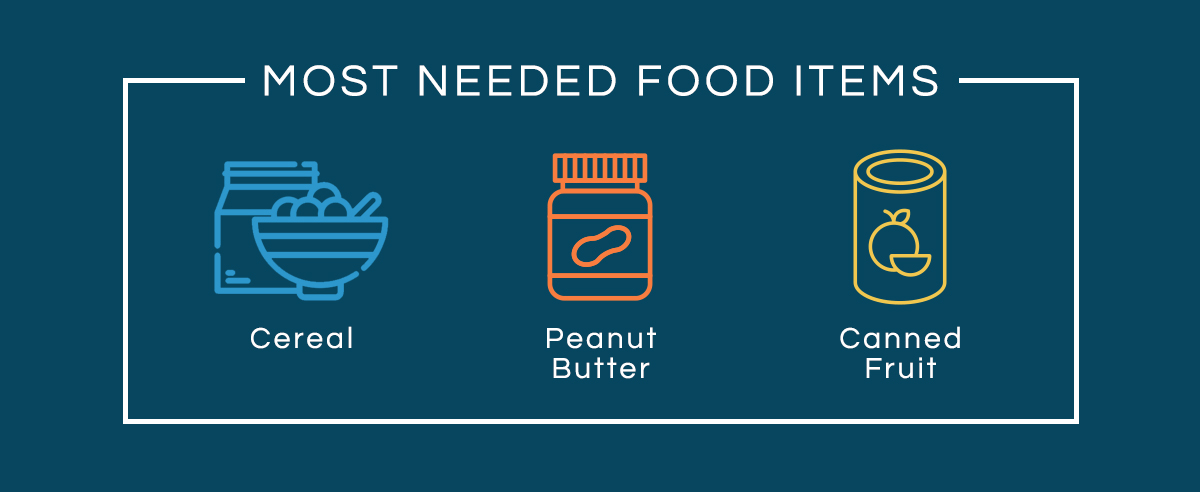 Peanut Butter, Fruit and Cereal for Food Drive